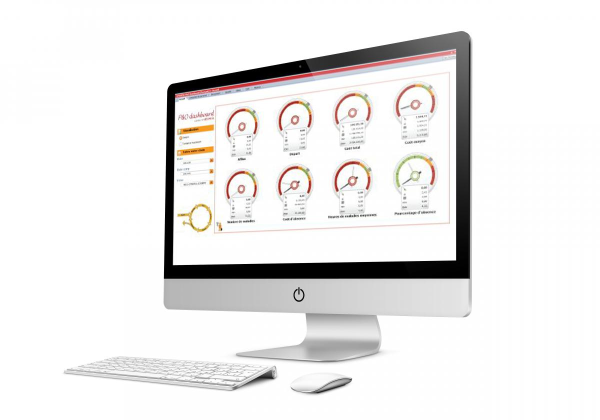 HR-Dashboard exemple