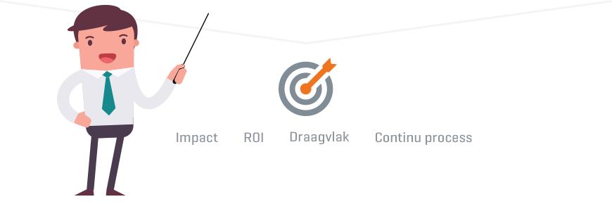Impact, ROI, draagvlak, continu process